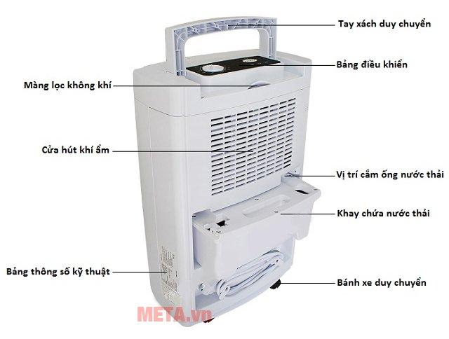 Cấu tạo máy hút ẩm Aikyo AD 25EU