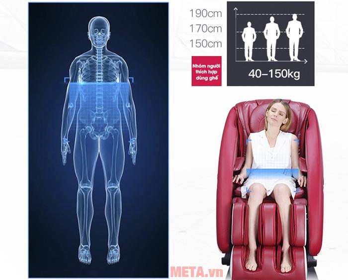 Ghế có khả năng tải trọng người dùng tối đa 150kg