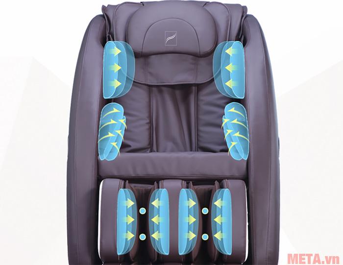 Các túi khí được trải đều khắp bề mặt ghế