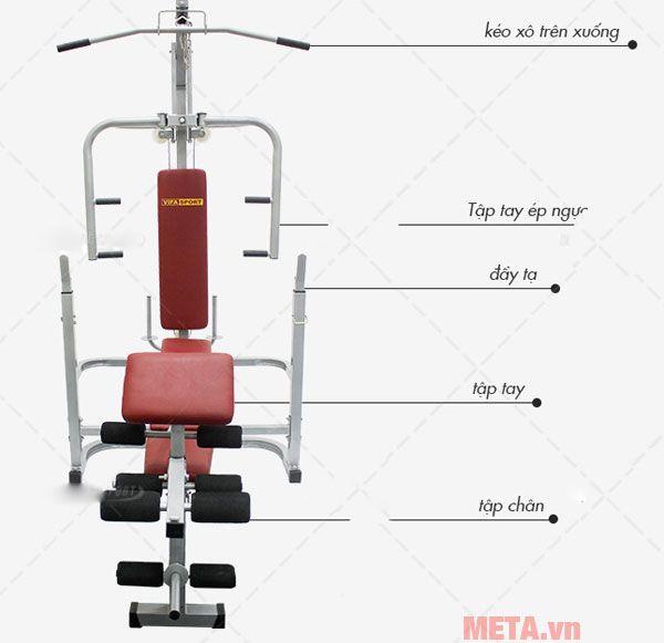 Các chức năng của ghế tập đẩy tạ