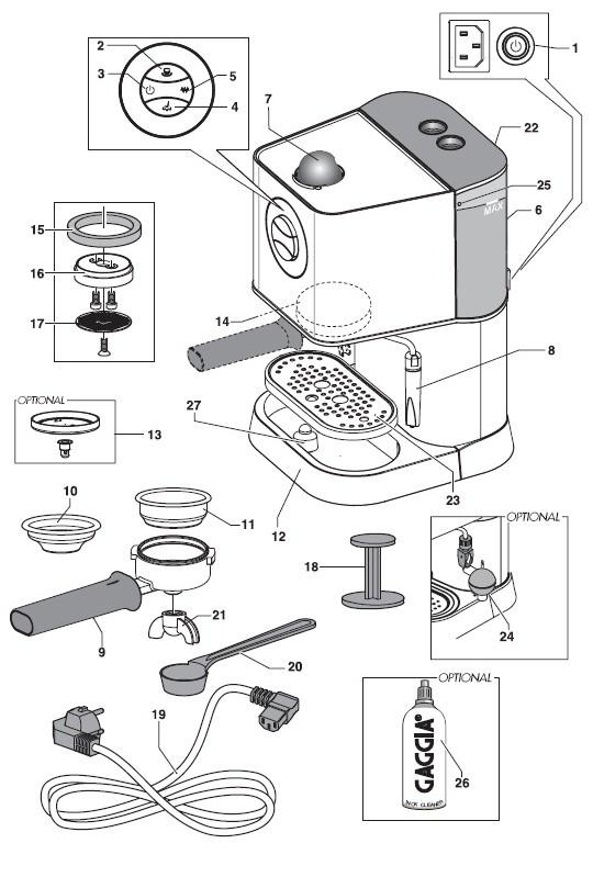 Cấu tạo của máy pha cà phê Gaggia Baby Class