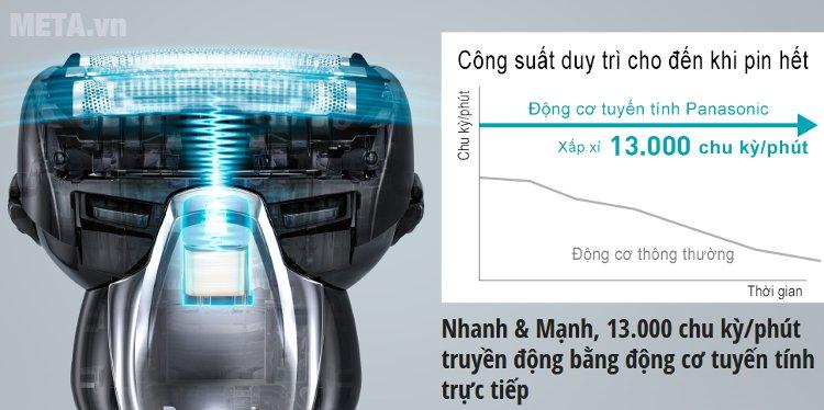 Máy cạo râu Panasonic ES-ST2N-K751 hoạt động nhanh và mạnh mẽ.